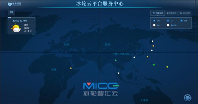 MICC项目